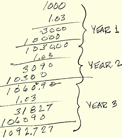 Calculating bank savings account interest the hard way