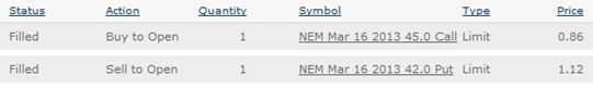 Here's the filled order for the Newmont Mining gold trade showing the specific stock option calls and puts I sold